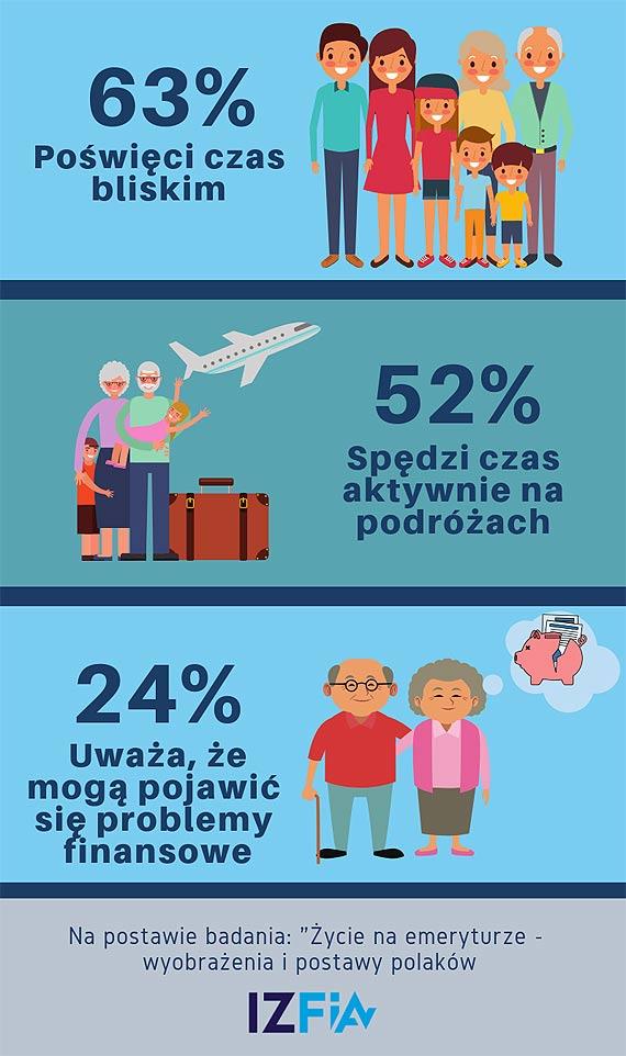 Polacy na emeryturze będą chcieli spędzać czas z rodziną i podróżować