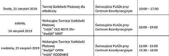 Turnieje Siatkówki Plażowej z cyklu WAKACJE 2019