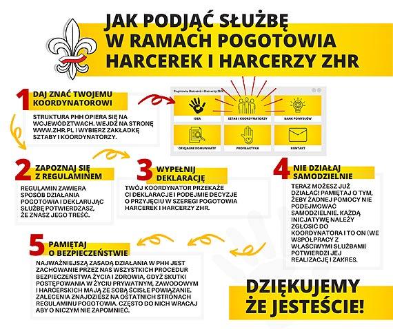 ZHR - Pogotowie Harcerek i Harcerzy ZHR